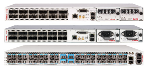 ciena-5000-packet-networking-family